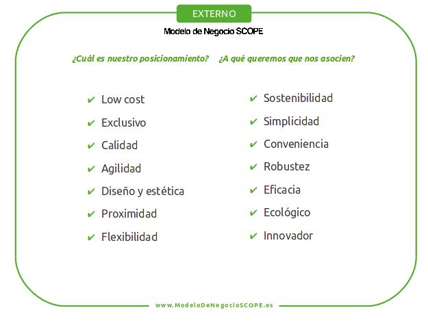 FICHA - Opciones de posicionamiento externo - Modelo de Negocio SCOPE