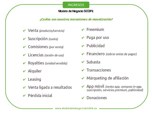 FICHA - Vías de generación de ingresos - Modelo de Negocio SCOPE