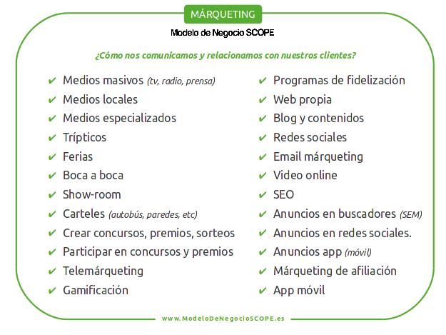 FICHA - Opciones de márqueting - Modelo de Negocio SCOPE